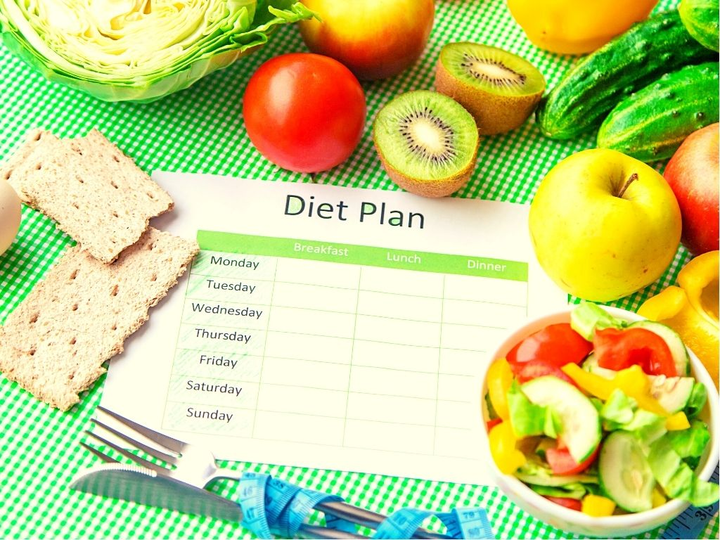 Basketball Diet Plan to Lose Weight